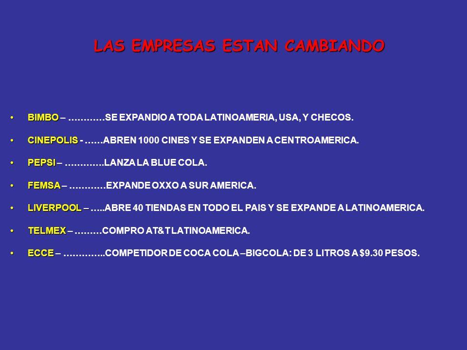 LAS EMPRESAS ESTAN CAMBIANDO LAS EMPRESAS ESTAN CAMBIANDO BIMBOBIMBO – …………SE EXPANDIO A TODA LATINOAMERIA, USA, Y CHECOS. CINEPOLISCINEPOLIS - ……ABRE