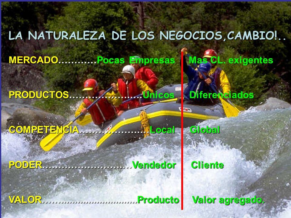 LA NATURALEZA DE LOS NEGOCIOS,CAMBIO!.. MERCADO………… MERCADO…………Pocas Empresas Mas CL. exigentes PRODUCTOS……………….…. PRODUCTOS……………….….Unicos Diferencia