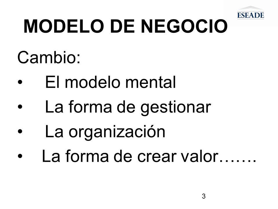 3 Cambio: El modelo mental La forma de gestionar La organización La forma de crear valor…….