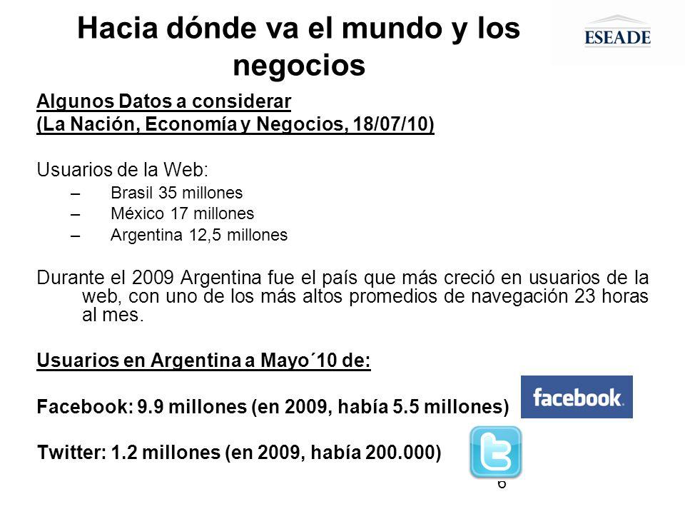 6 Hacia dónde va el mundo y los negocios Algunos Datos a considerar (La Nación, Economía y Negocios, 18/07/10) Usuarios de la Web: –Brasil 35 millones –México 17 millones –Argentina 12,5 millones Durante el 2009 Argentina fue el país que más creció en usuarios de la web, con uno de los más altos promedios de navegación 23 horas al mes.