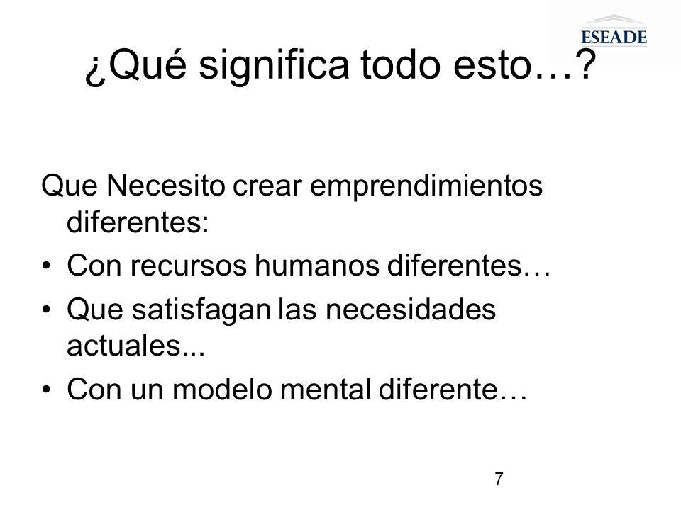 7 ¿Qué significa todo esto…? Que Necesito crear emprendimientos diferentes: Con recursos humanos diferentes… Que satisfagan las necesidades actuales..