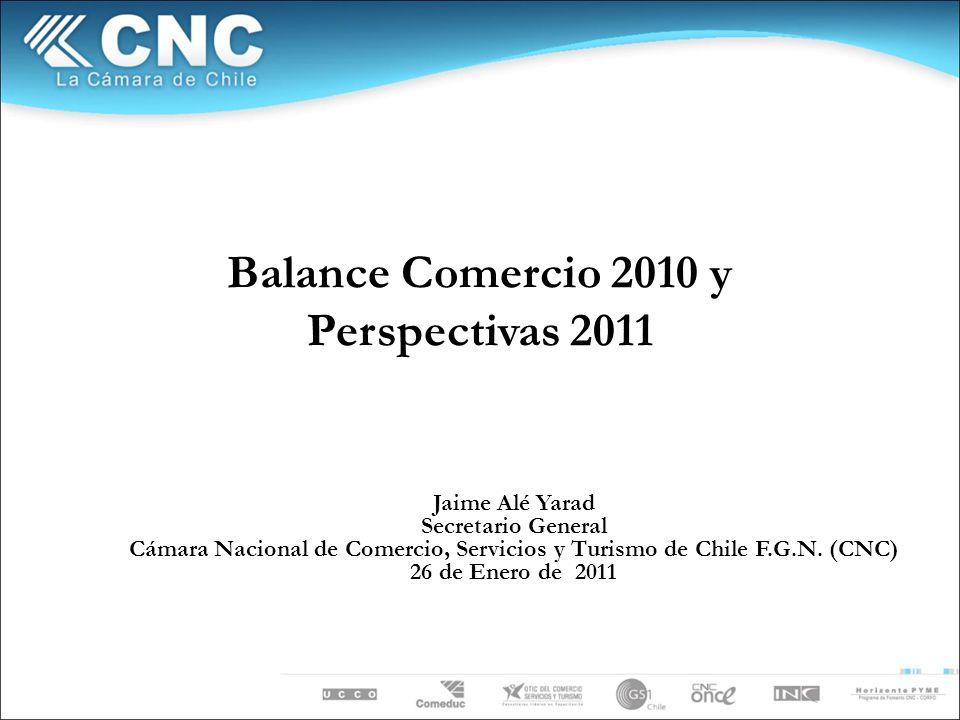 Créditos de Consumo Fuente: Banco Central