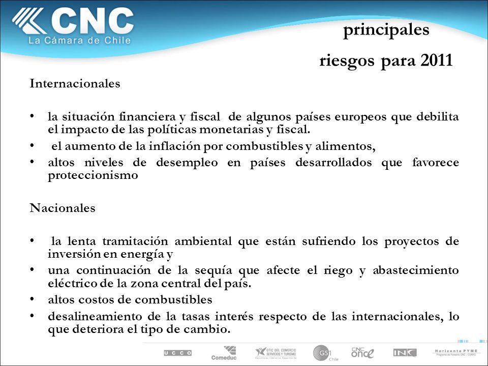 principales riesgos para 2011 Internacionales la situación financiera y fiscal de algunos países europeos que debilita el impacto de las políticas monetarias y fiscal.