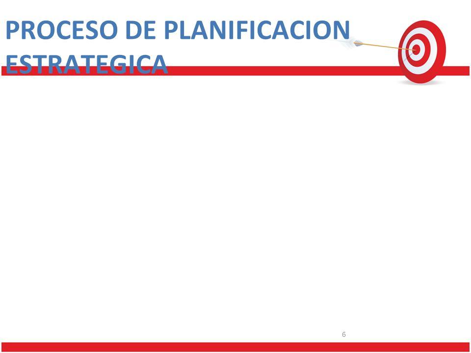 PROCESO DE PLANIFICACION ESTRATEGICA 6