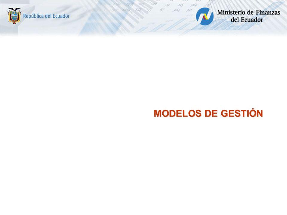 MODELOS DE GESTIÓN