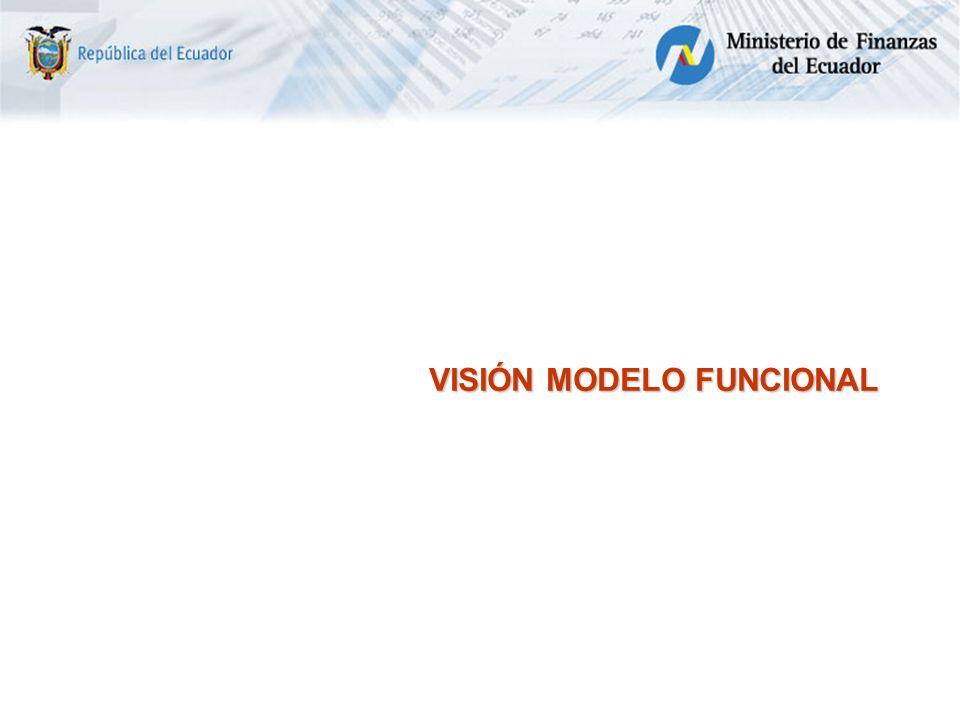VISIÓN MODELO FUNCIONAL