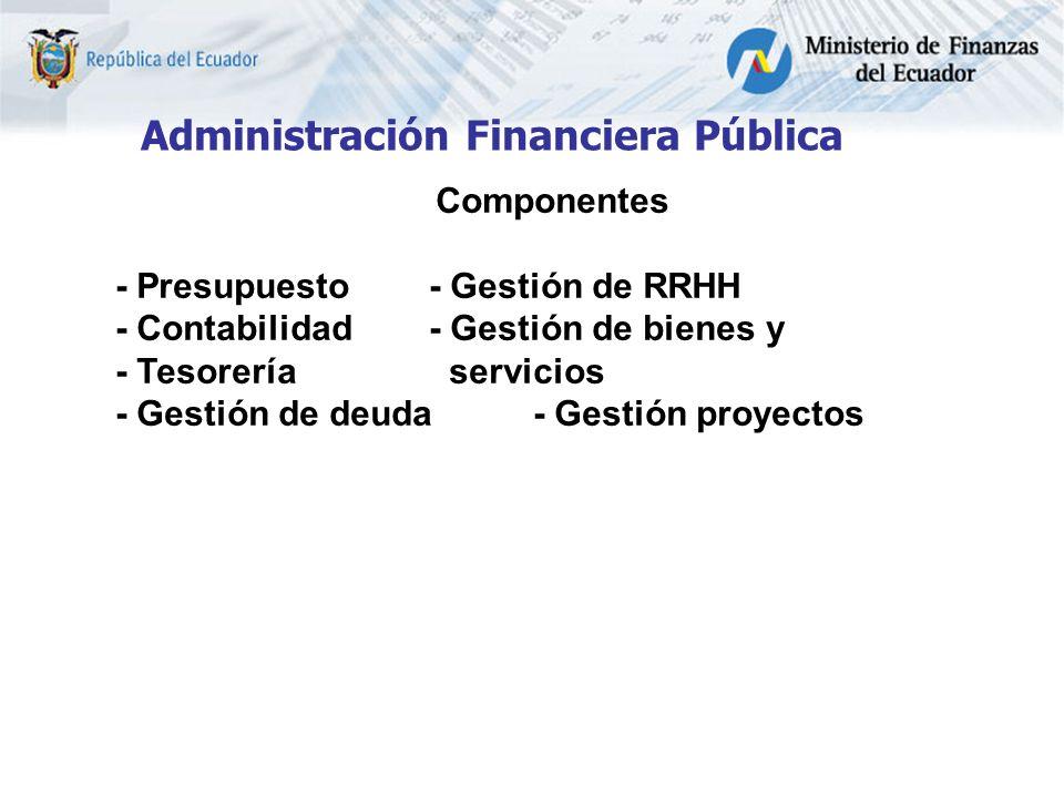 Administración Financiera Pública Componentes - Presupuesto- Gestión de RRHH - Contabilidad- Gestión de bienes y - Tesorería servicios - Gestión de deuda- Gestión proyectos