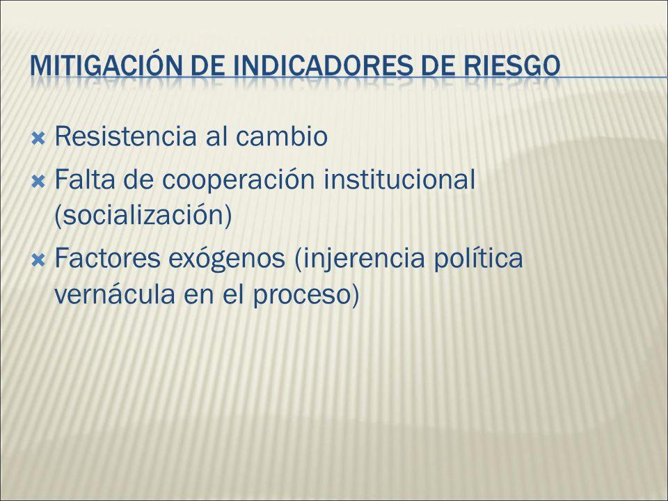 Resistencia al cambio Falta de cooperación institucional (socialización) Factores exógenos (injerencia política vernácula en el proceso)