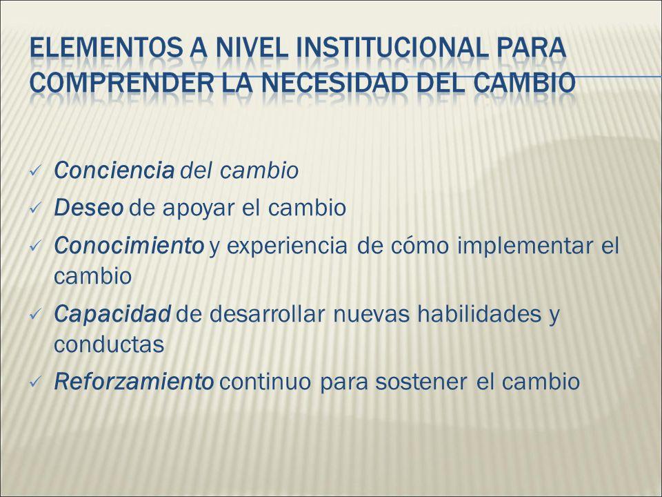 Compromiso de la alta gerencia Estructura gerencial Marco lógico de trabajo Claridad y entendimiento a nivel de toda la institución