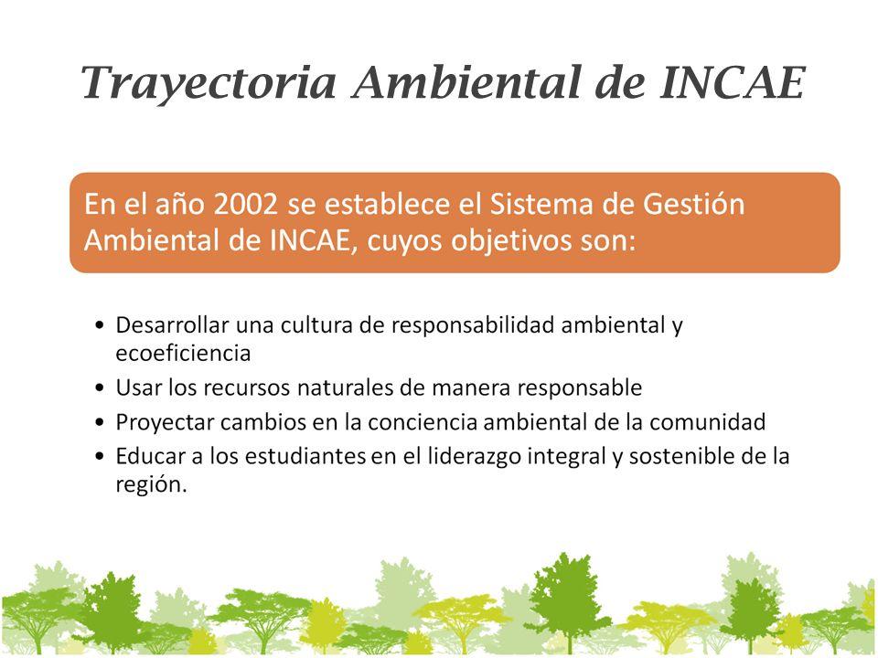 Trayectoria Ambiental de INCAE