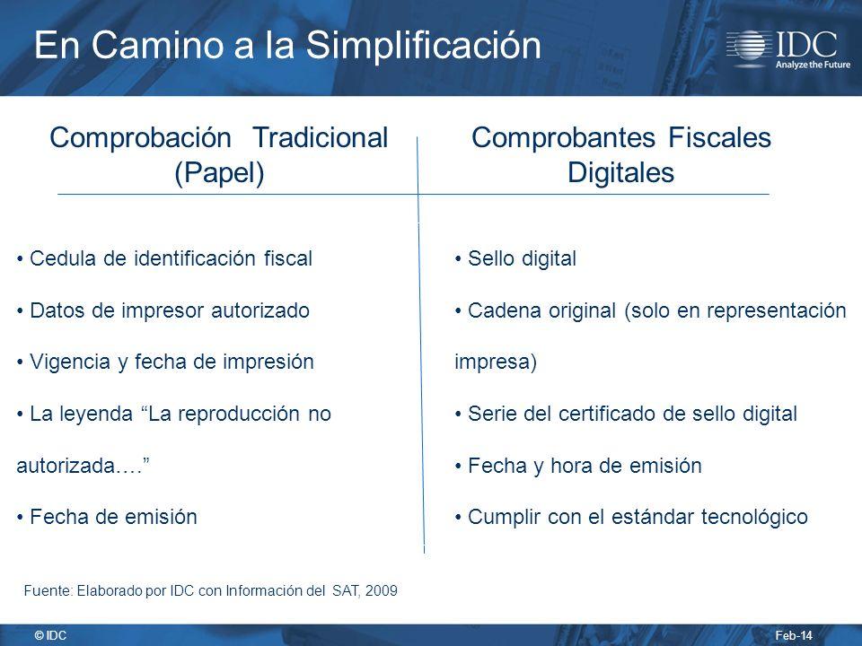 Feb-14 © IDC Cedula de identificación fiscal Datos de impresor autorizado Vigencia y fecha de impresión La leyenda La reproducción no autorizada….