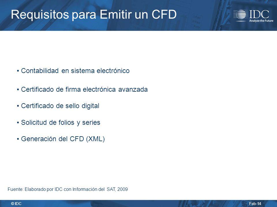 Feb-14 © IDC Contabilidad en sistema electrónico Certificado de firma electrónica avanzada Certificado de sello digital Solicitud de folios y series Generación del CFD (XML) Requisitos para Emitir un CFD Fuente: Elaborado por IDC con Información del SAT, 2009