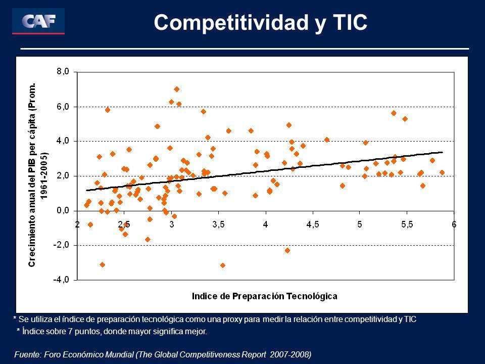 Competitividad y TIC Fuente: Foro Económico Mundial (The Global Competitiveness Report 2007-2008) * Se utiliza el índice de preparación tecnológica como una proxy para medir la relación entre competitividad y TIC * Índice sobre 7 puntos, donde mayor significa mejor.