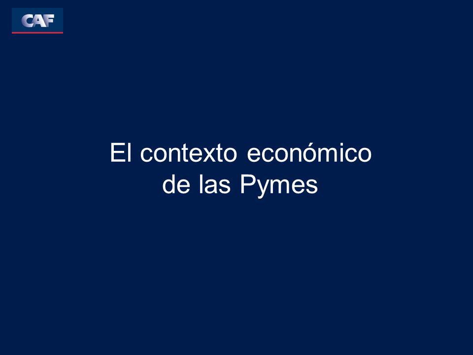 El contexto económico de las Pymes