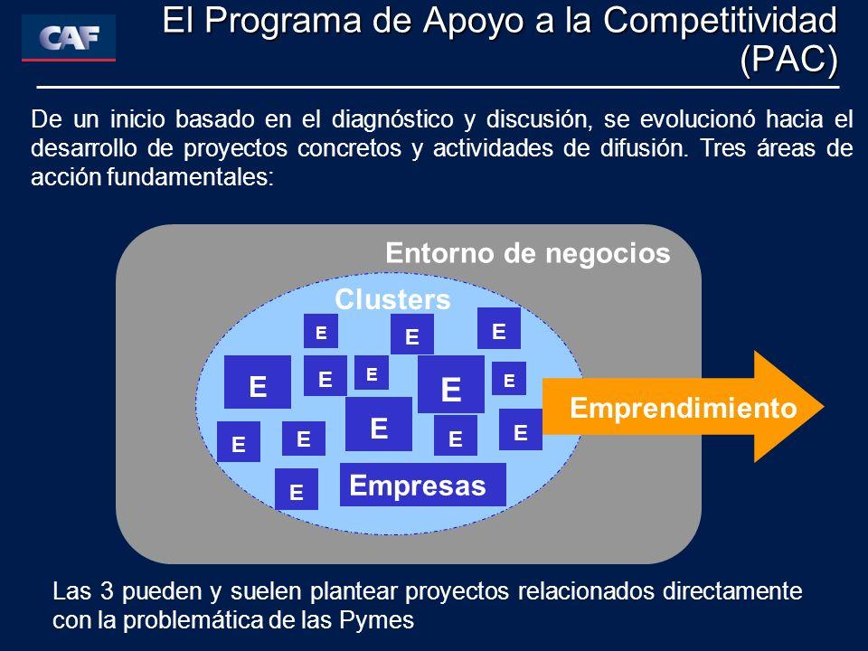 El Programa de Apoyo a la Competitividad (PAC) De un inicio basado en el diagnóstico y discusión, se evolucionó hacia el desarrollo de proyectos concr