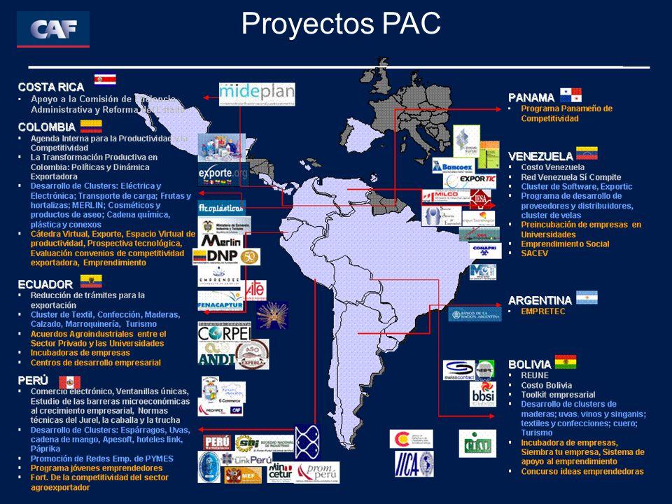 Proyectos PAC