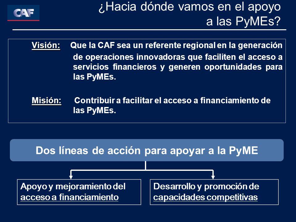 ¿Hacia dónde vamos en el apoyo a las PyMEs? Visión: Visión: Que la CAF sea un referente regional en la generación de operaciones innovadoras que facil