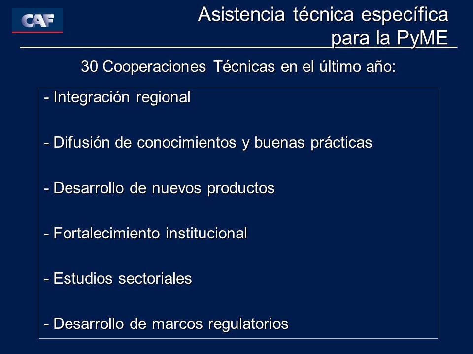 30 Cooperaciones Técnicas en el último año: Asistencia técnica específica para la PyME - Integración regional - Difusión de conocimientos y buenas prácticas - Desarrollo de nuevos productos - Fortalecimiento institucional - Estudios sectoriales - Desarrollo de marcos regulatorios
