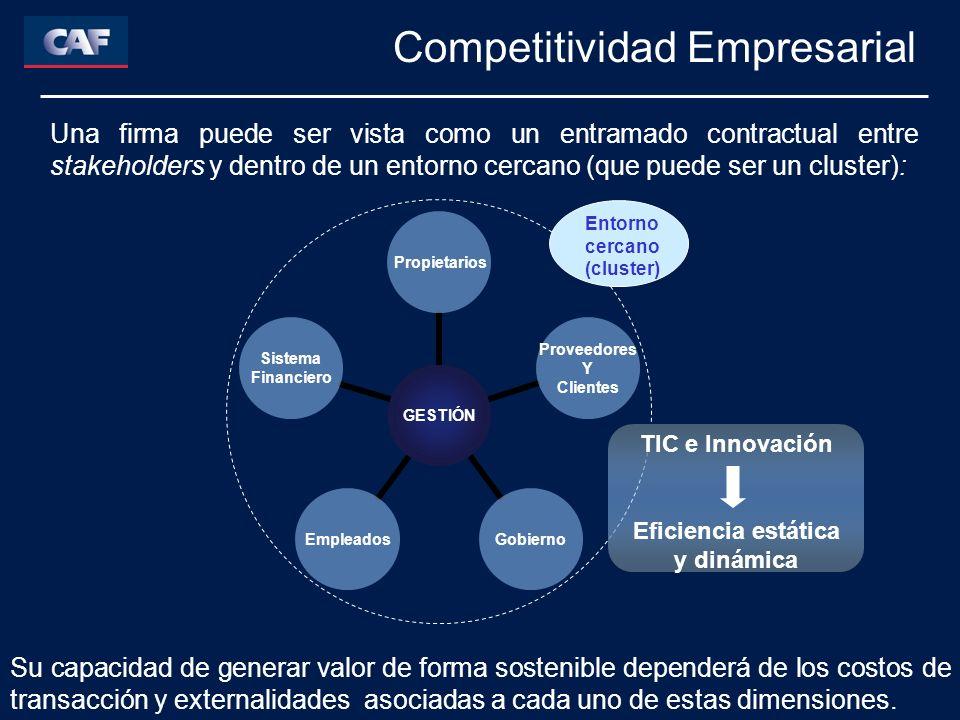 Entorno cercano (cluster) Competitividad Empresarial Su capacidad de generar valor de forma sostenible dependerá de los costos de transacción y externalidades asociadas a cada uno de estas dimensiones.