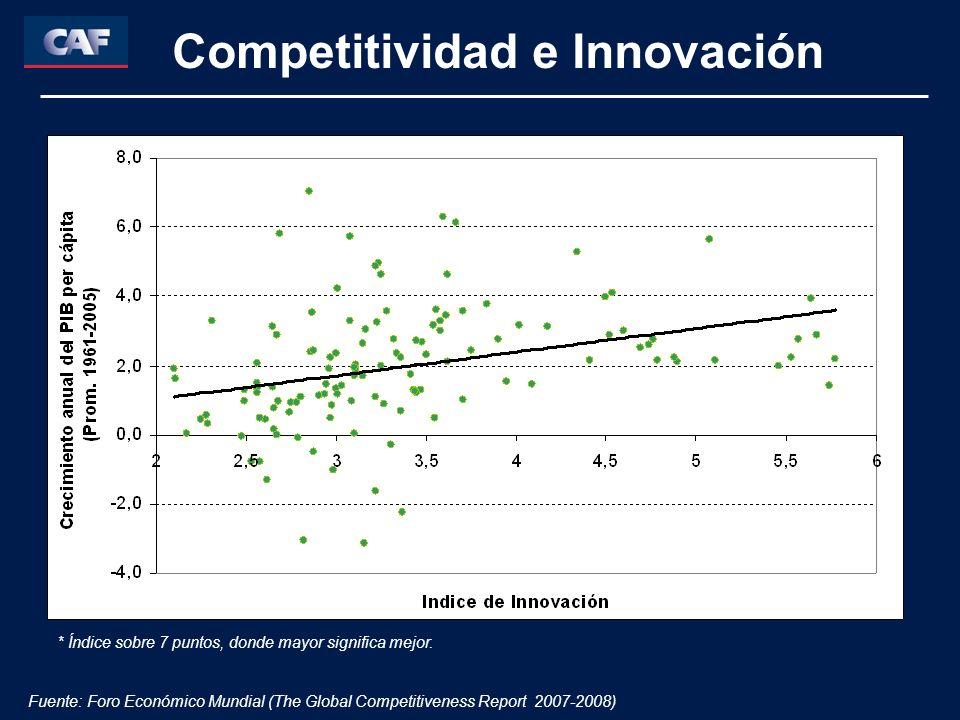 Competitividad e Innovación Fuente: Foro Económico Mundial (The Global Competitiveness Report 2007-2008) * Índice sobre 7 puntos, donde mayor signific