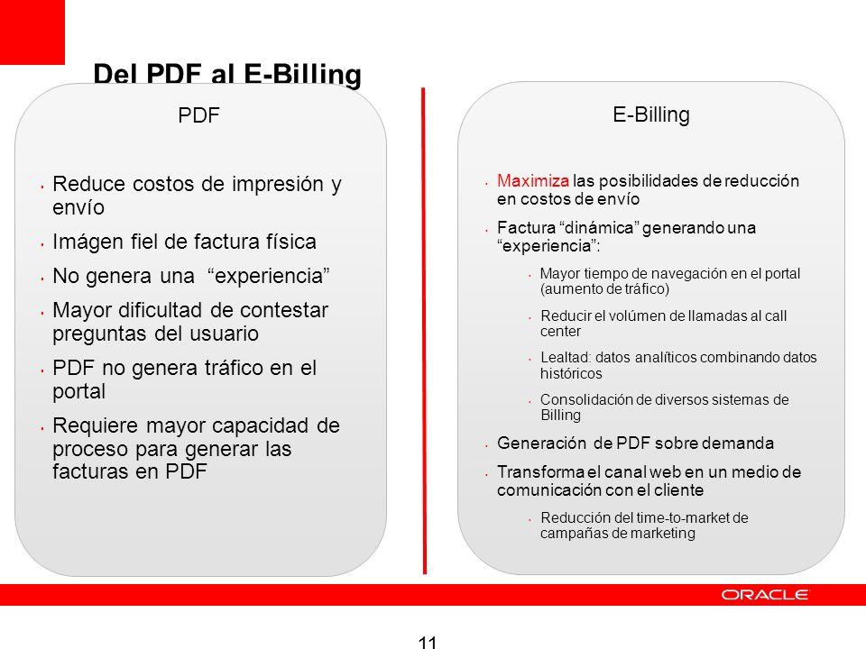 11 Del PDF al E-Billing PDF Reduce costos de impresión y envío Imágen fiel de factura física No genera una experiencia Mayor dificultad de contestar p