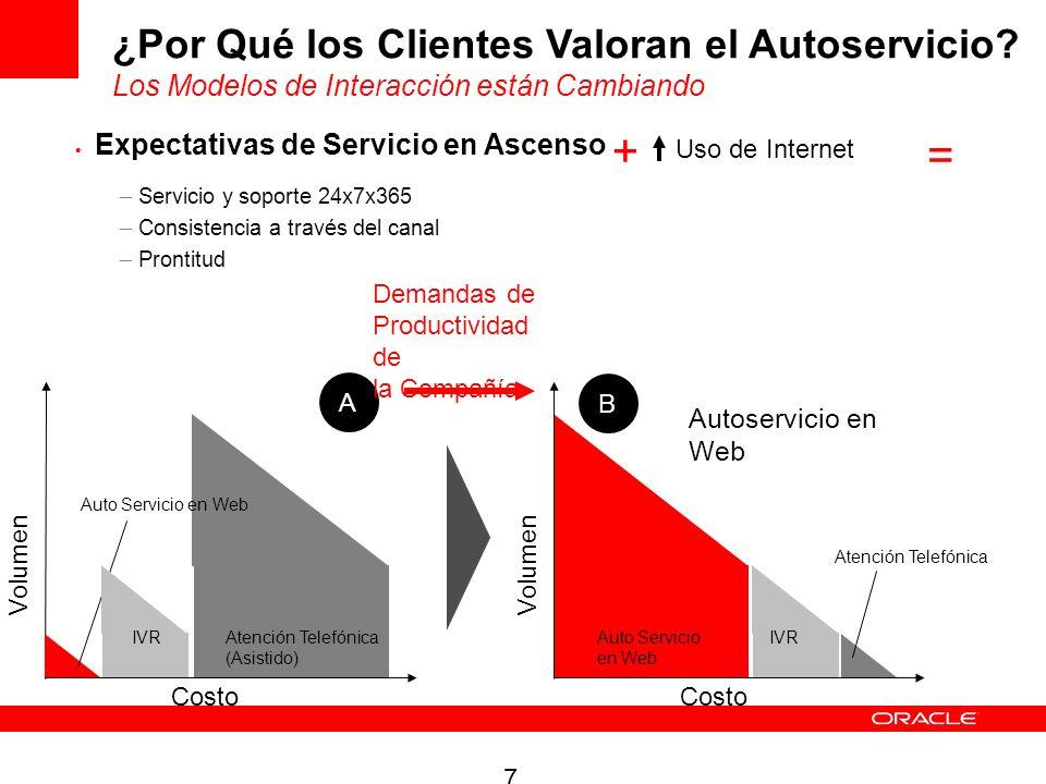 7 ¿Por Qué los Clientes Valoran el Autoservicio? Los Modelos de Interacción están Cambiando Expectativas de Servicio en Ascenso Autoservicio en Web Us