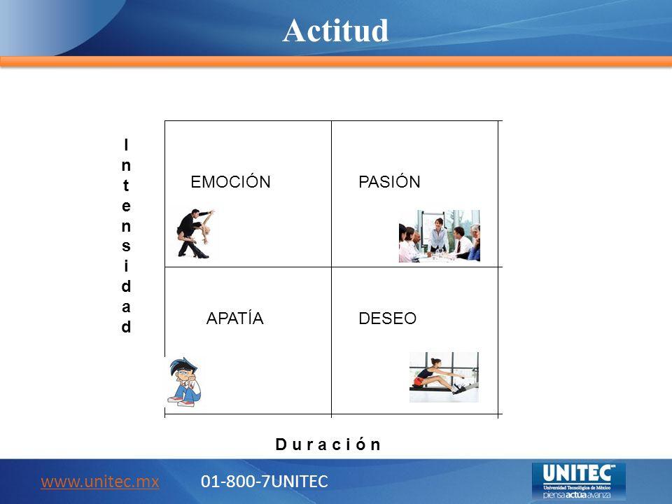 Actitud www.unitec.mxwww.unitec.mx 01-800-7UNITEC Inicia el reto, llega a la acción y para ello es importante la actitud … A udacia C onfianza T enacidad I niciativa V oluntad A pasionamiento R esponsabilidad