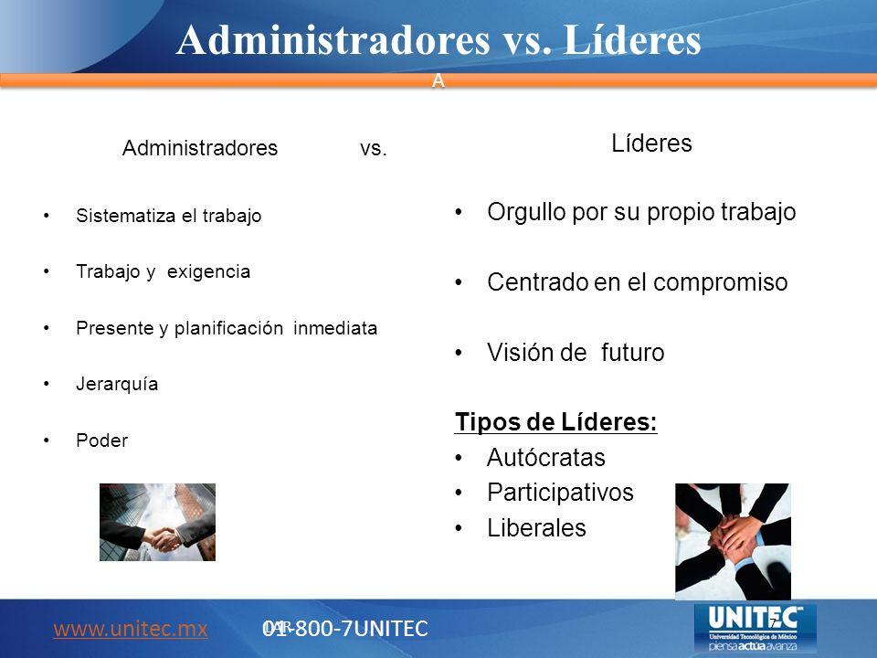 Enfoques de Estudio del Liderazgo A A www.unitec.mxwww.unitec.mx 01-800-7UNITEC LAR 8 RASGOS el líder nace COMPORTAMIENTO El líder se hace CONTINGENTE El líder nace y se hace