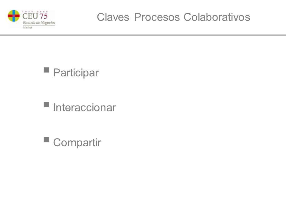 Claves Procesos Colaborativos Participar Interaccionar Compartir