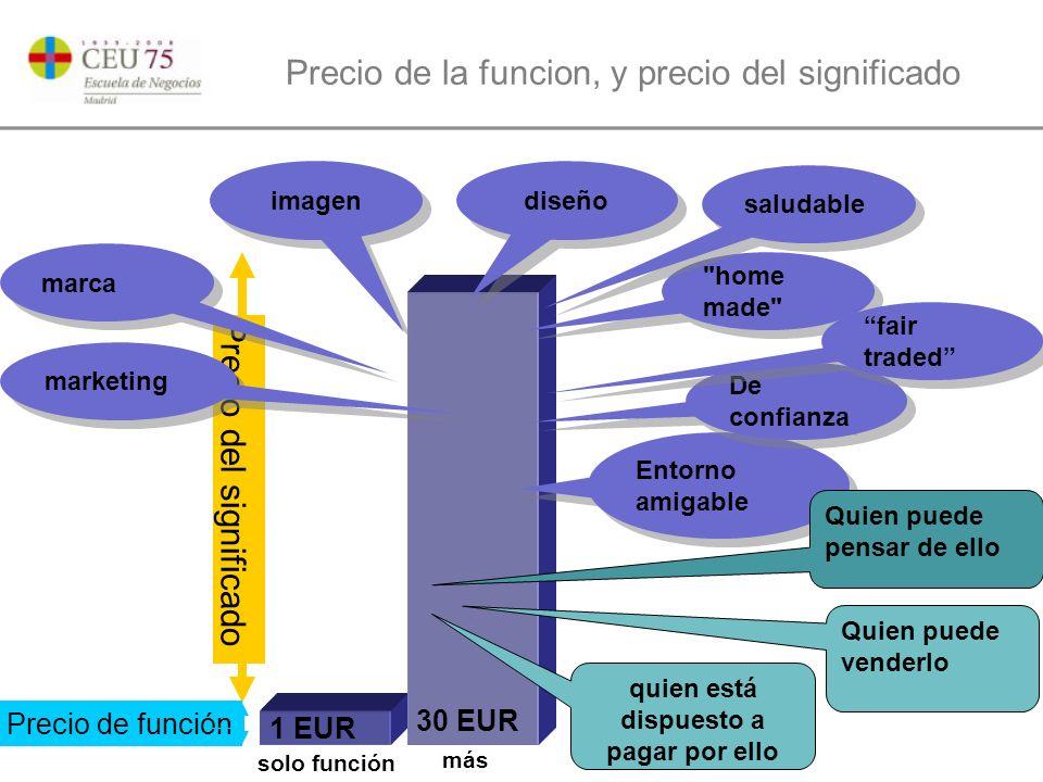 La Economía de lo Gratuito RYANAIR como ejemplo