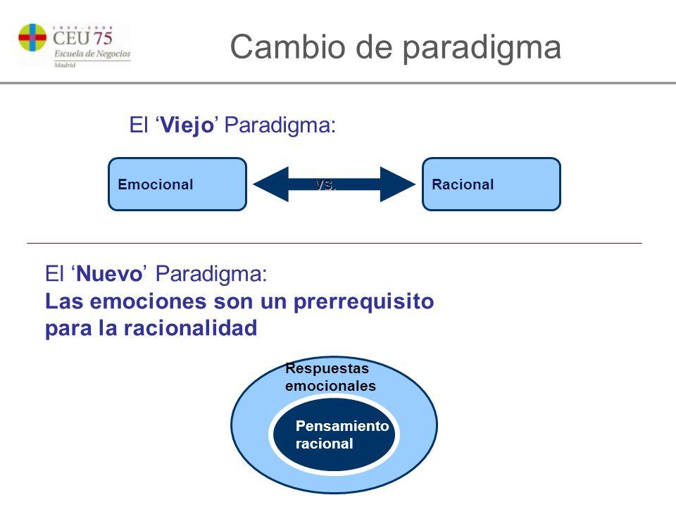 Cambio de paradigma El Viejo Paradigma: El Nuevo Paradigma: Las emociones son un prerrequisito para la racionalidad EmocionalRacional VS.