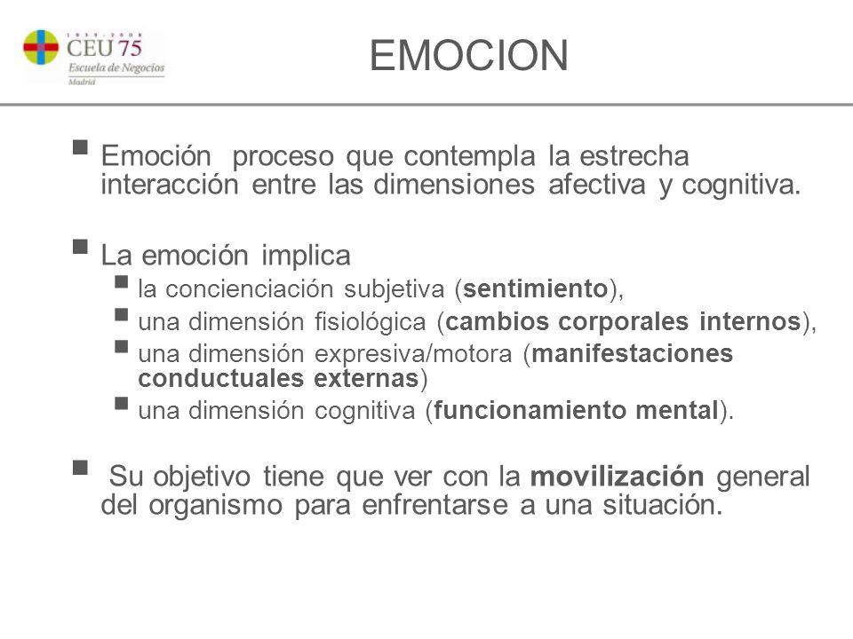 EMOCION Emoción proceso que contempla la estrecha interacción entre las dimensiones afectiva y cognitiva.