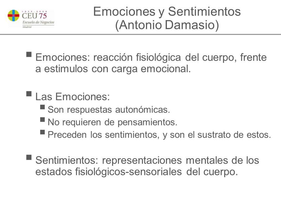 Emociones y Sentimientos (Antonio Damasio) Emociones: reacción fisiológica del cuerpo, frente a estimulos con carga emocional.