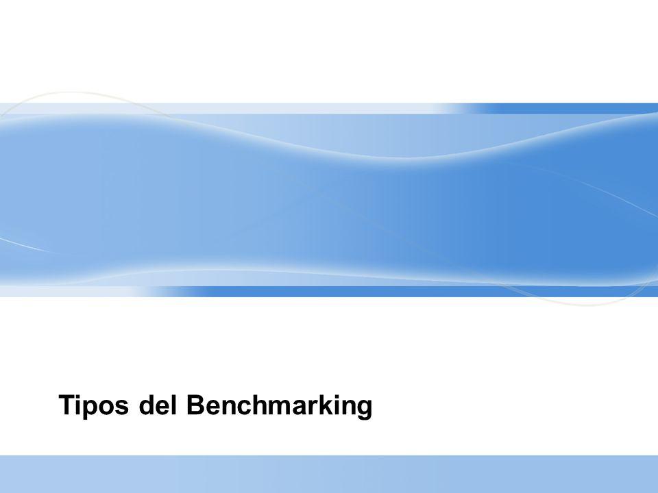 Tipos del Benchmarking