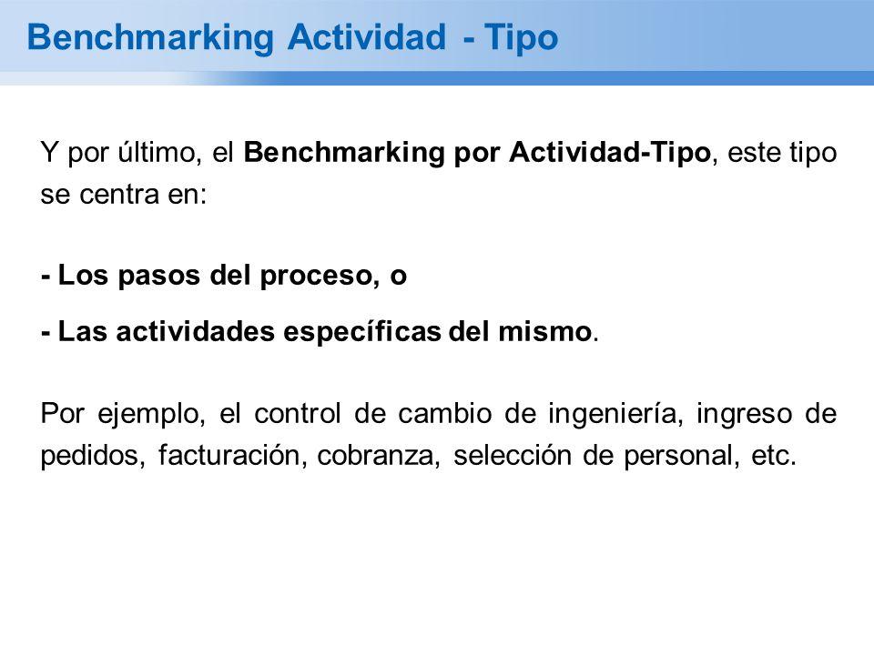 Benchmarking Actividad - Tipo Y por último, el Benchmarking por Actividad-Tipo, este tipo se centra en: - Los pasos del proceso, o - Las actividades e