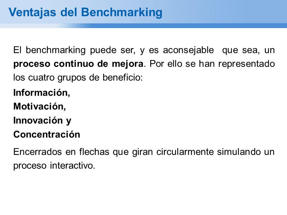 El benchmarking puede ser, y es aconsejable que sea, un proceso continuo de mejora. Por ello se han representado los cuatro grupos de beneficio: Infor