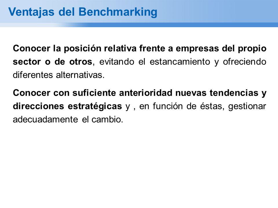 Ventajas del Benchmarking Conocer la posición relativa frente a empresas del propio sector o de otros, evitando el estancamiento y ofreciendo diferentes alternativas.