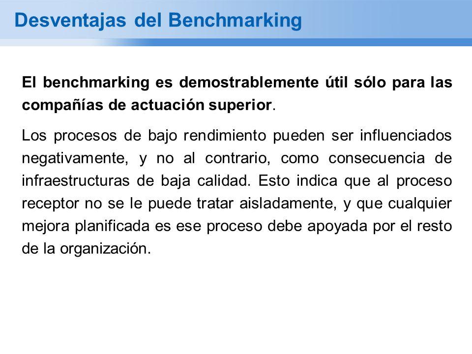 Desventajas del Benchmarking El benchmarking es demostrablemente útil sólo para las compañías de actuación superior.