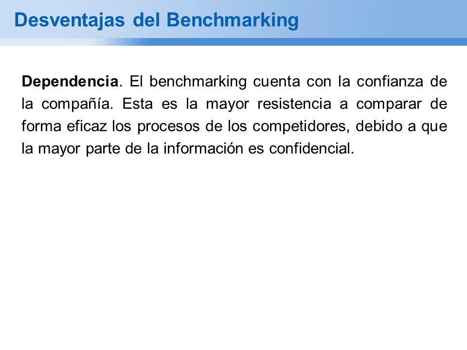 Desventajas del Benchmarking Dependencia. El benchmarking cuenta con la confianza de la compañía. Esta es la mayor resistencia a comparar de forma efi