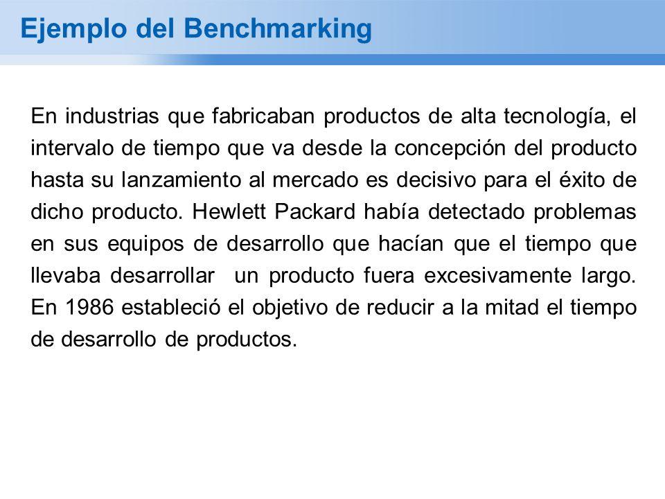 Ejemplo del Benchmarking En industrias que fabricaban productos de alta tecnología, el intervalo de tiempo que va desde la concepción del producto hasta su lanzamiento al mercado es decisivo para el éxito de dicho producto.