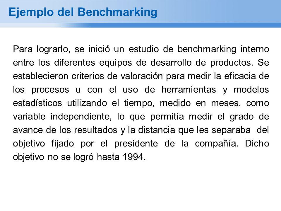 Ejemplo del Benchmarking Para lograrlo, se inició un estudio de benchmarking interno entre los diferentes equipos de desarrollo de productos. Se estab