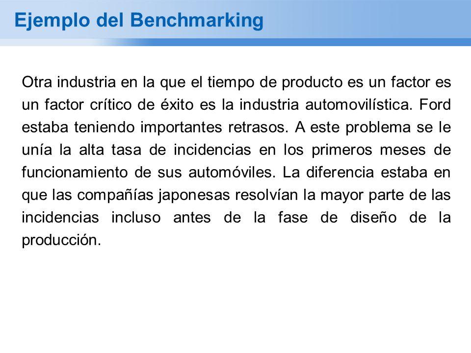 Ejemplo del Benchmarking Otra industria en la que el tiempo de producto es un factor es un factor crítico de éxito es la industria automovilística.