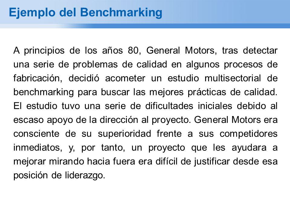 Ejemplo del Benchmarking A principios de los años 80, General Motors, tras detectar una serie de problemas de calidad en algunos procesos de fabricación, decidió acometer un estudio multisectorial de benchmarking para buscar las mejores prácticas de calidad.