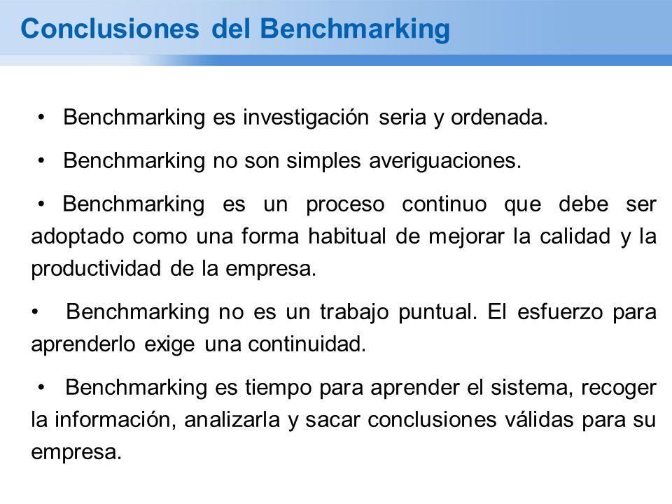 Conclusiones del Benchmarking Benchmarking es investigación seria y ordenada. Benchmarking no son simples averiguaciones. Benchmarking es un proceso c