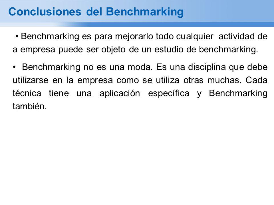 Conclusiones del Benchmarking Benchmarking es para mejorarlo todo cualquier actividad de a empresa puede ser objeto de un estudio de benchmarking.