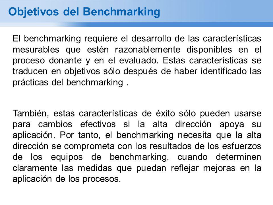 El benchmarking requiere el desarrollo de las características mesurables que estén razonablemente disponibles en el proceso donante y en el evaluado.