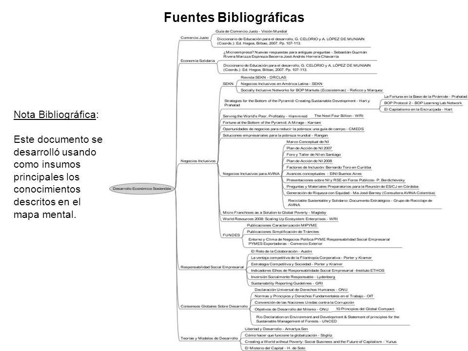 Fuentes Bibliográficas Nota Bibliográfica: Este documento se desarrolló usando como insumos principales los conocimientos descritos en el mapa mental.