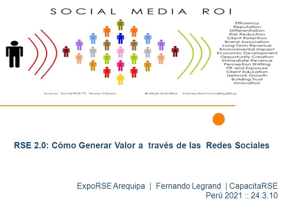 Haga clic en el icono para agregar una imagen RSE 2.0: Cómo Generar Valor a través de las Redes Sociales ExpoRSE Arequipa | Fernando Legrand | CapacitaRSE Perú 2021 :: 24.3.10