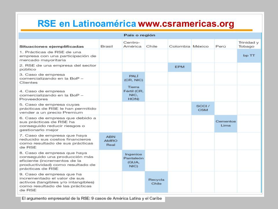 RSE en Latinoamérica www.csramericas.org