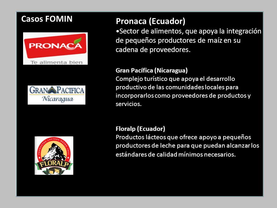 Pronaca (Ecuador) Sector de alimentos, que apoya la integración de pequeños productores de maíz en su cadena de proveedores.